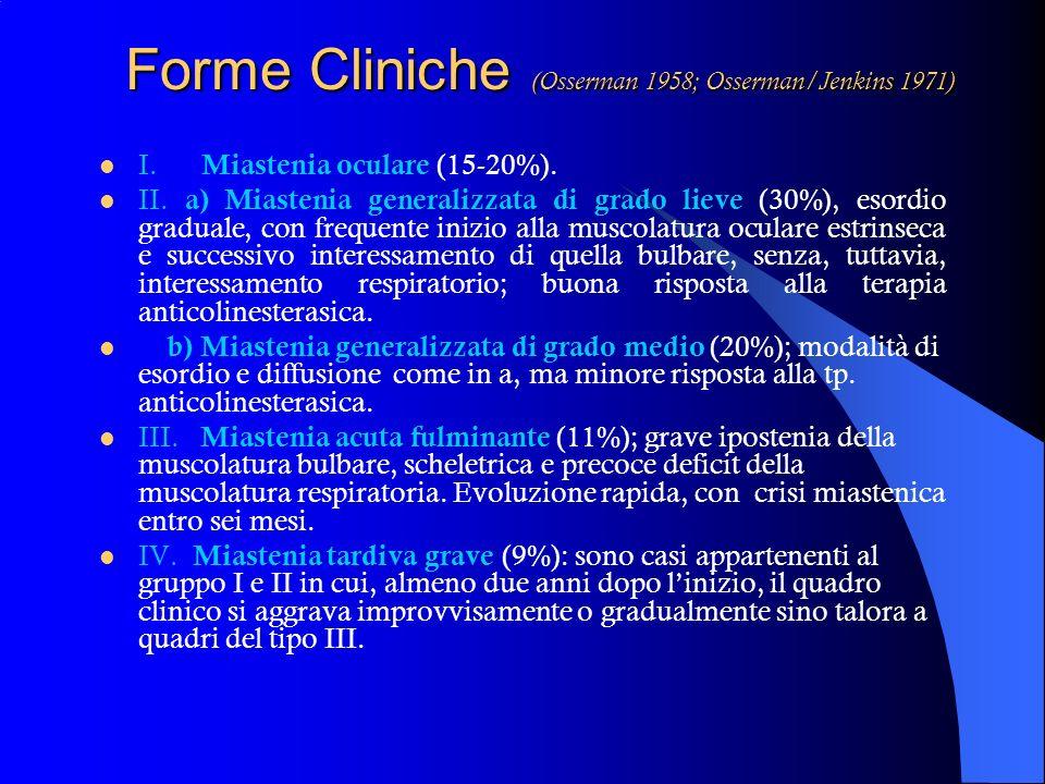 Forme Cliniche (Osserman 1958; Osserman/Jenkins 1971)