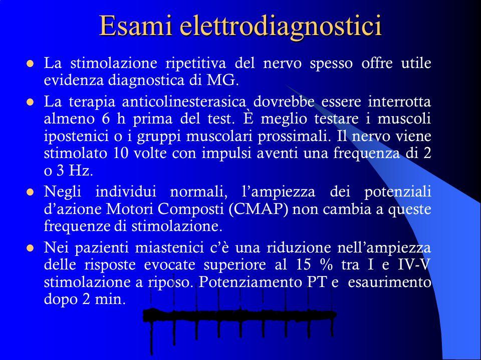 Esami elettrodiagnostici