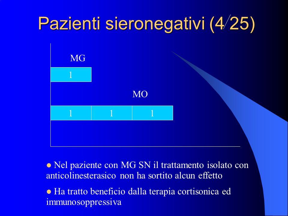 Pazienti sieronegativi (4 25)