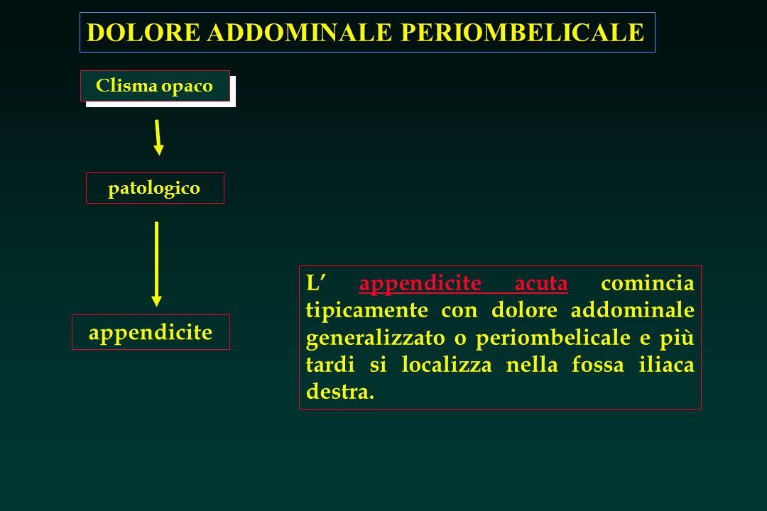 Clisma opacopatologico.