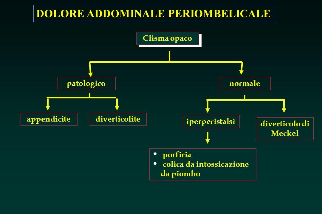 Clisma opacopatologico. normale. appendicite. diverticolite. iperperistalsi. diverticolo di Meckel.
