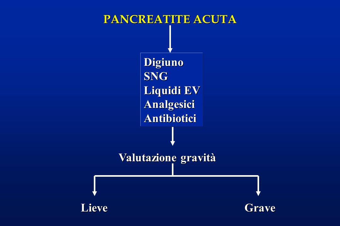 Digiuno SNG Liquidi EV Analgesici Antibiotici Valutazione gravità Lieve Grave