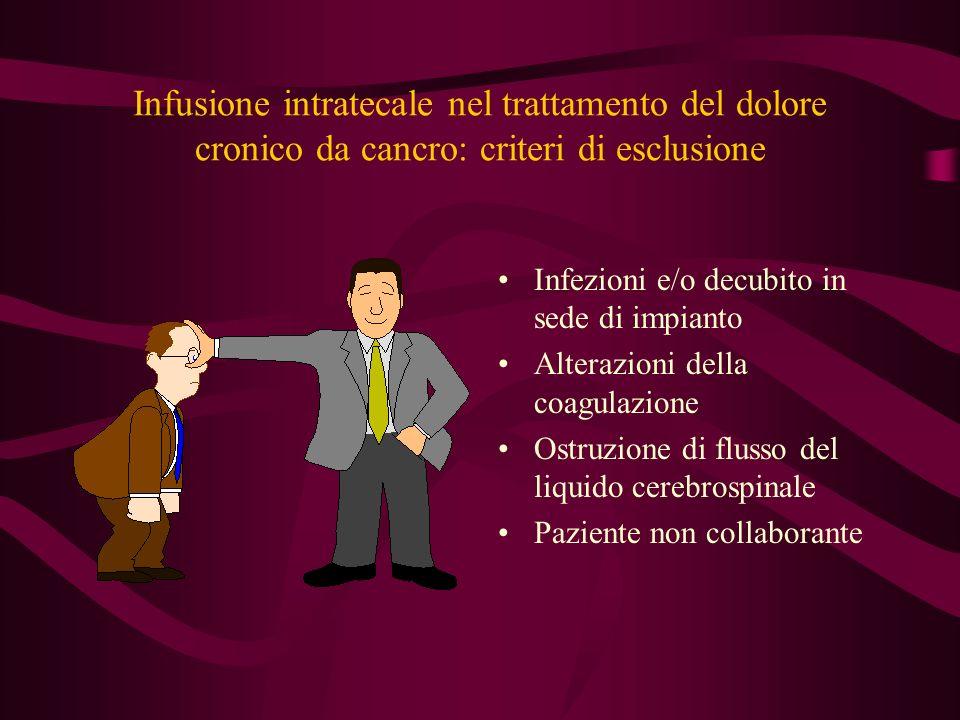 Infusione intratecale nel trattamento del dolore cronico da cancro: criteri di esclusione