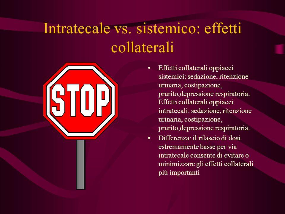 Intratecale vs. sistemico: effetti collaterali