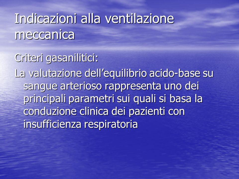 Indicazioni alla ventilazione meccanica