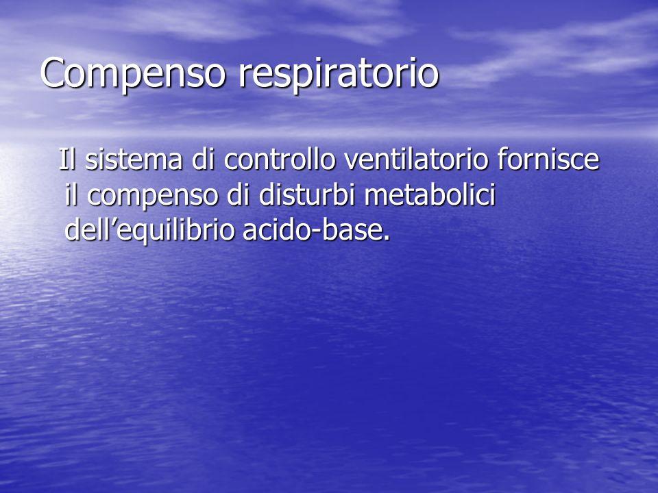 Compenso respiratorio