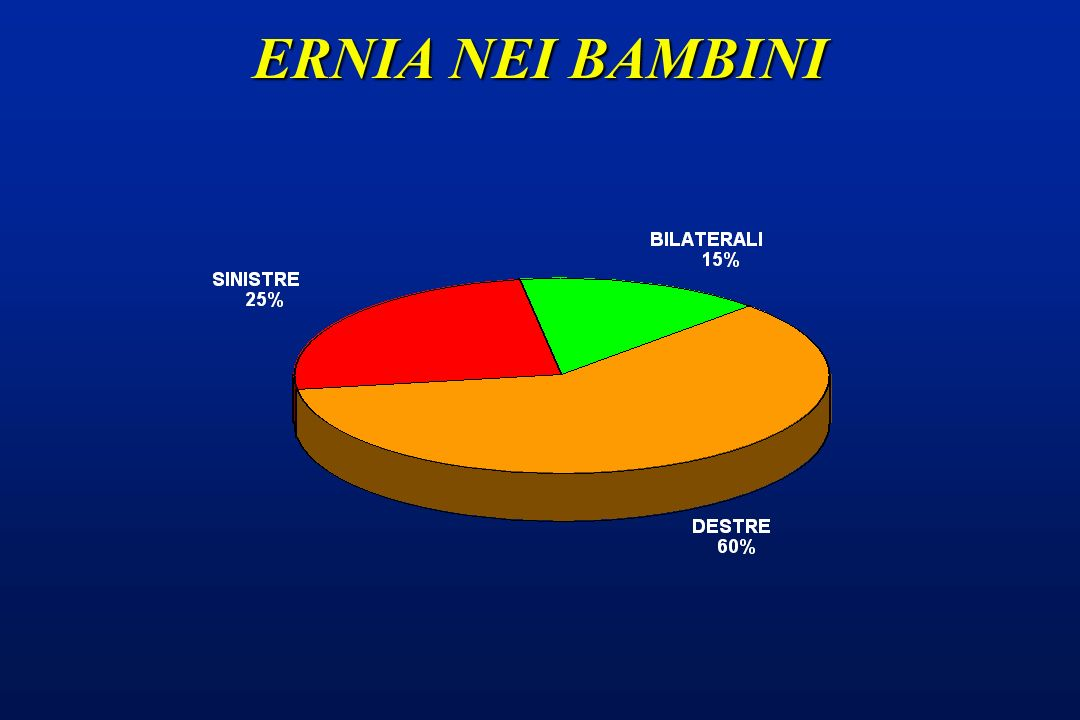 ERNIA NEI BAMBINI