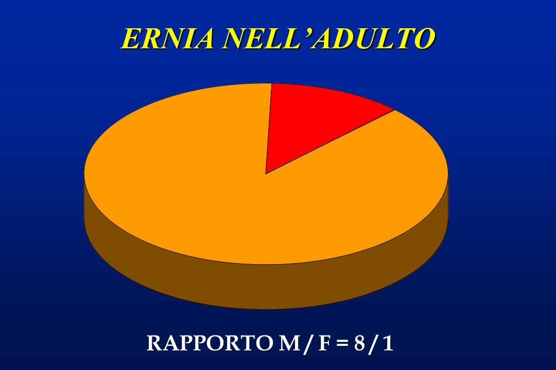 ERNIA NELL'ADULTO RAPPORTO M / F = 8 / 1