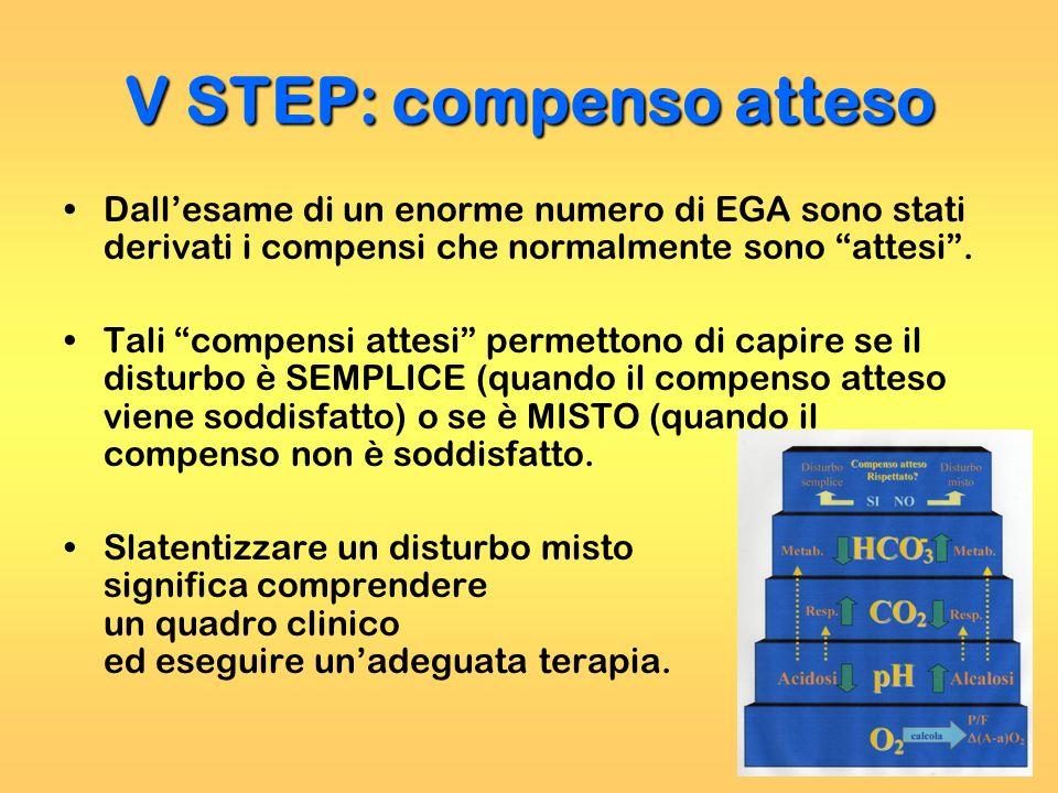 V STEP: compenso atteso