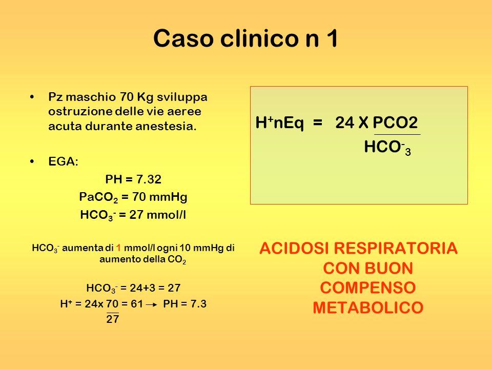 Caso clinico n 1 H+nEq = 24 X PCO2 HCO-3