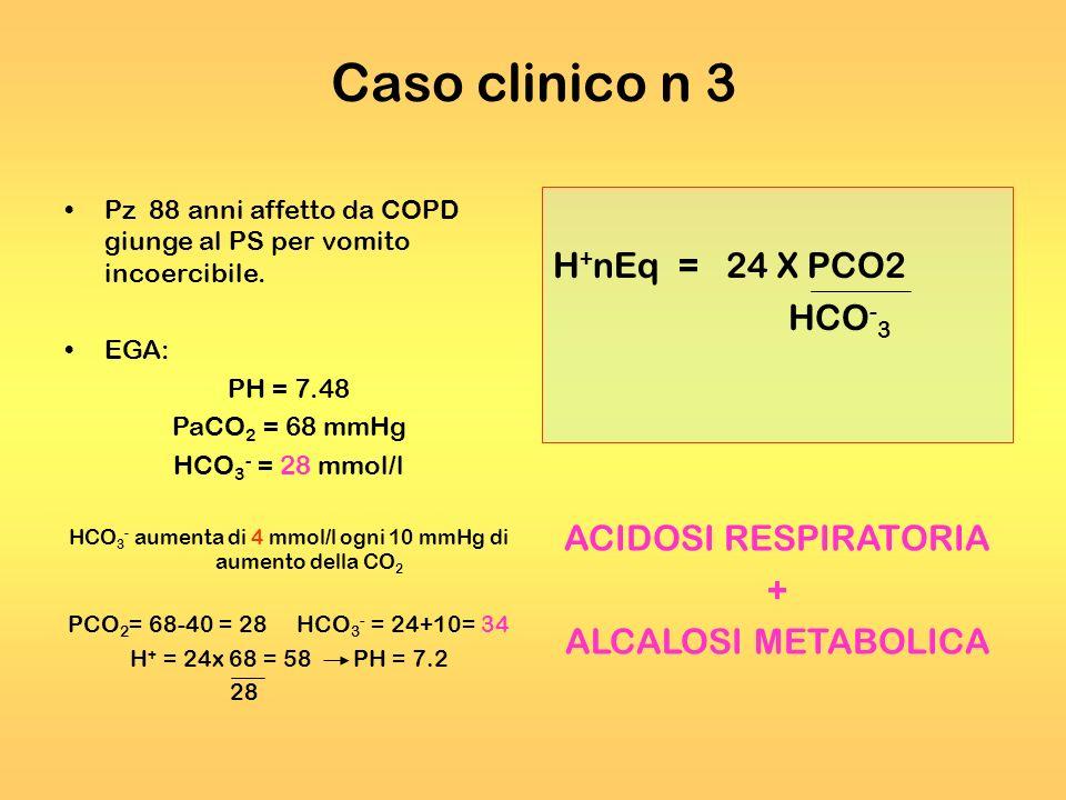 HCO3- aumenta di 4 mmol/l ogni 10 mmHg di aumento della CO2