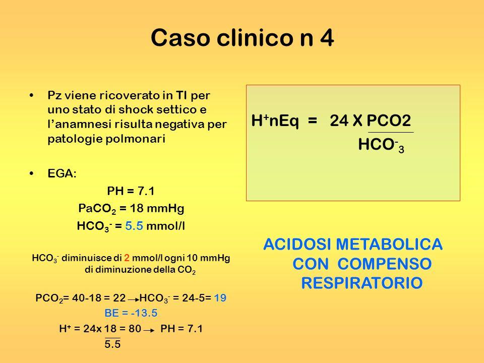 Caso clinico n 4 H+nEq = 24 X PCO2 HCO-3