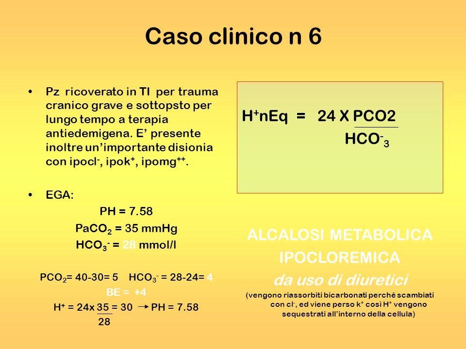 Caso clinico n 6 H+nEq = 24 X PCO2 HCO-3 ALCALOSI METABOLICA