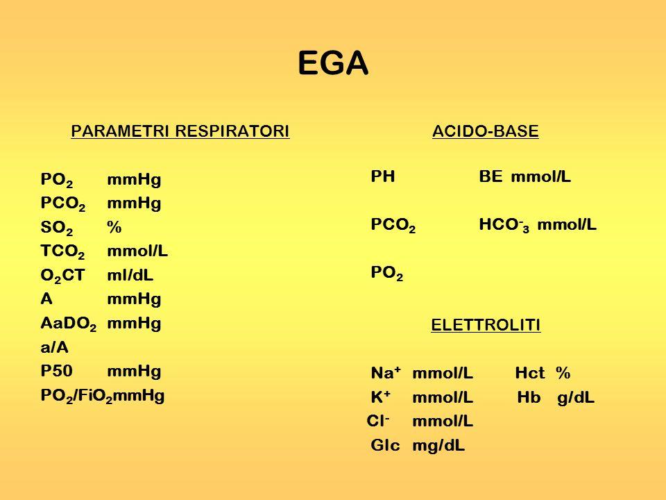 EGA PARAMETRI RESPIRATORI PO2 mmHg PCO2 mmHg SO2 % TCO2 mmol/L O2CT ml/dL A mmHg AaDO2 mmHg a/A P50 mmHg PO2/FiO2mmHg