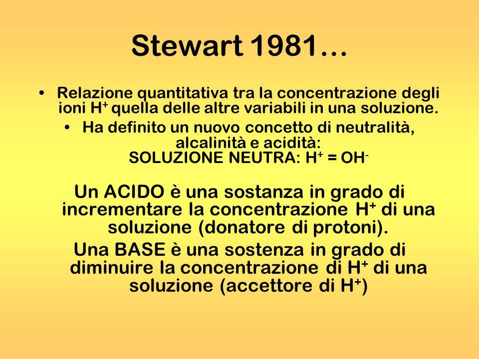 Stewart 1981… Relazione quantitativa tra la concentrazione degli ioni H+ quella delle altre variabili in una soluzione.