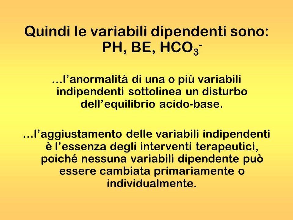 Quindi le variabili dipendenti sono: PH, BE, HCO3-