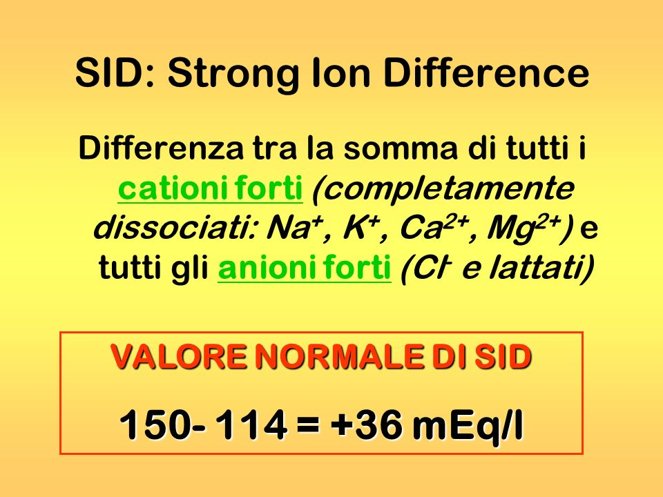 SID: Strong Ion Difference