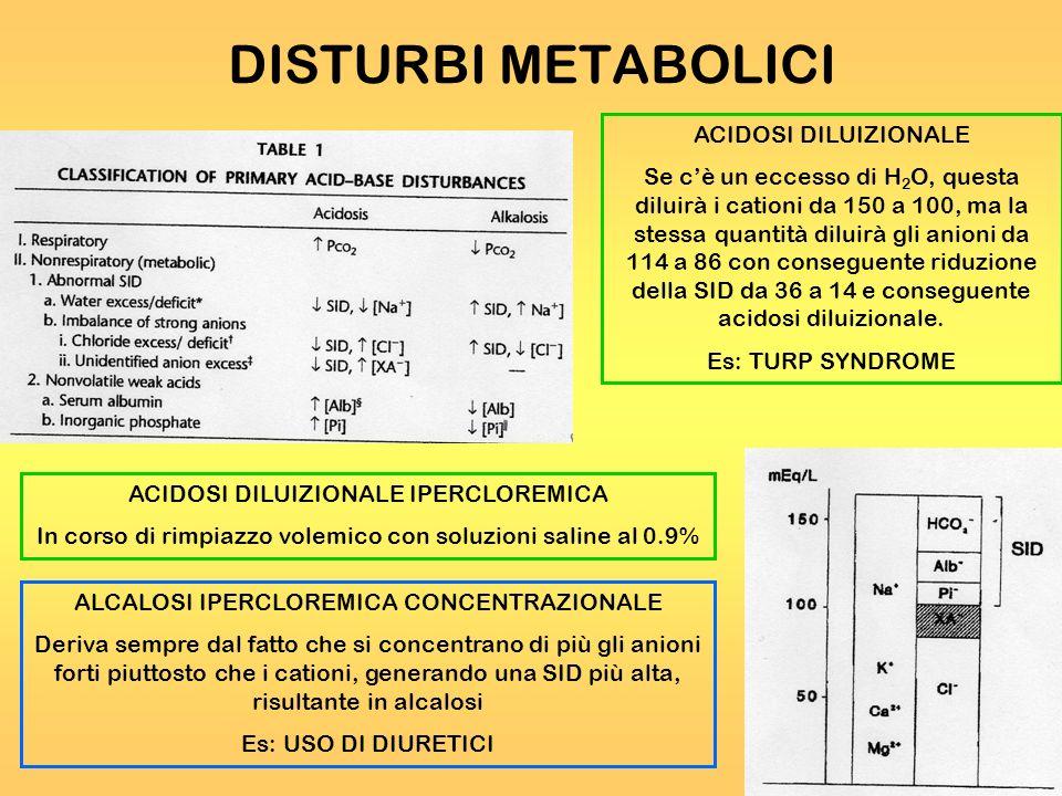 DISTURBI METABOLICI ACIDOSI DILUIZIONALE