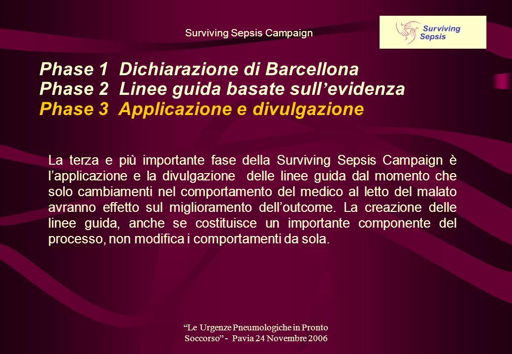 Phase 1 Dichiarazione di Barcellona