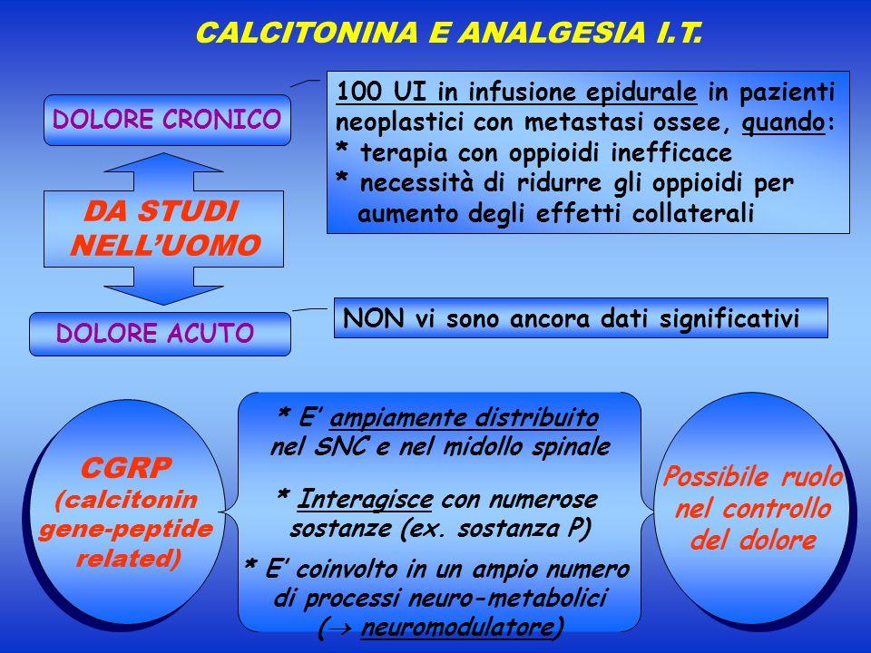 CALCITONINA E ANALGESIA I.T. DA STUDI NELL'UOMO CGRP