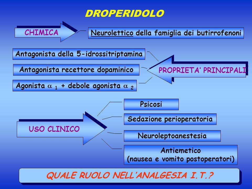 DROPERIDOLO QUALE RUOLO NELL'ANALGESIA I.T. CHIMICA