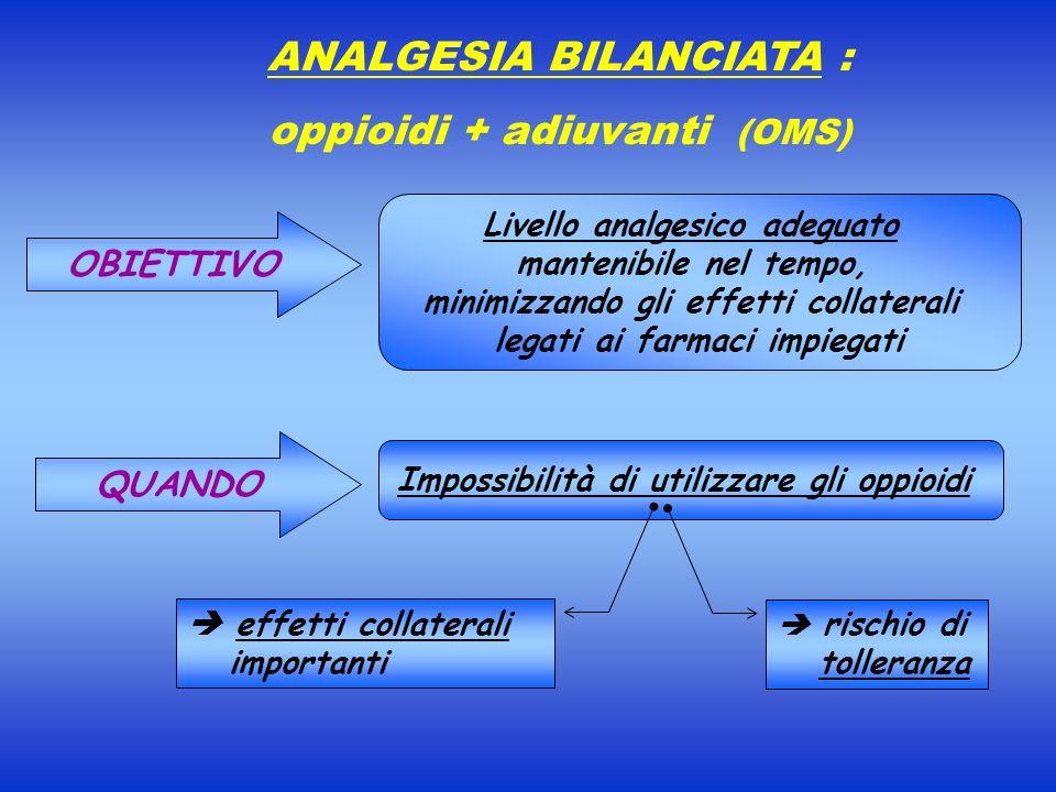 ANALGESIA BILANCIATA : oppioidi + adiuvanti (OMS)