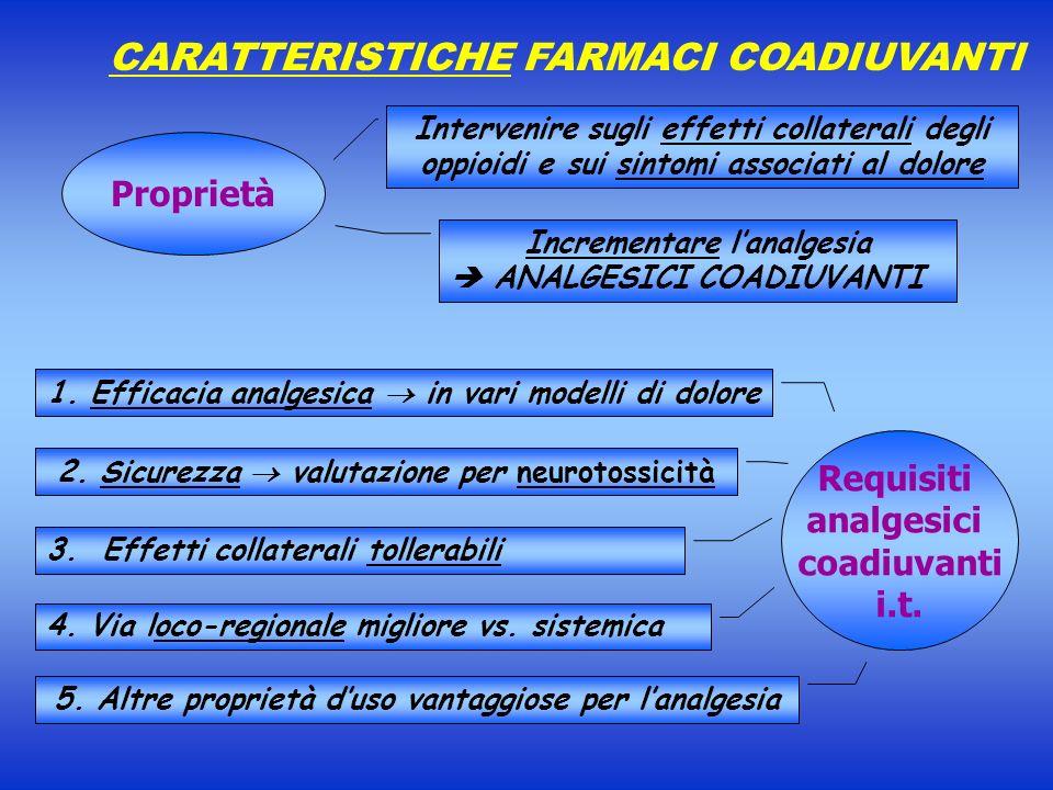 CARATTERISTICHE FARMACI COADIUVANTI