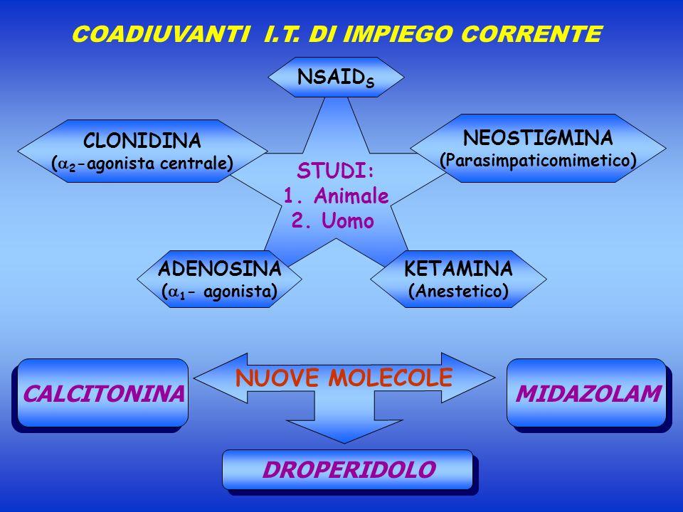 (Parasimpaticomimetico) (2-agonista centrale)