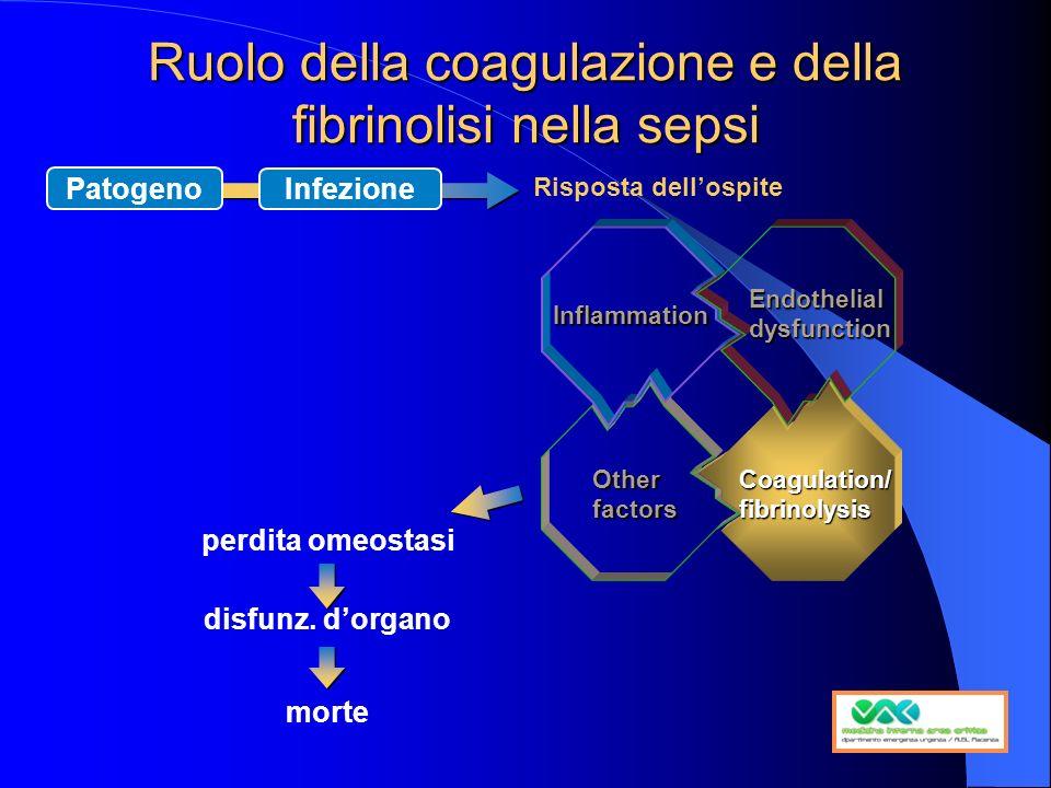 Ruolo della coagulazione e della fibrinolisi nella sepsi