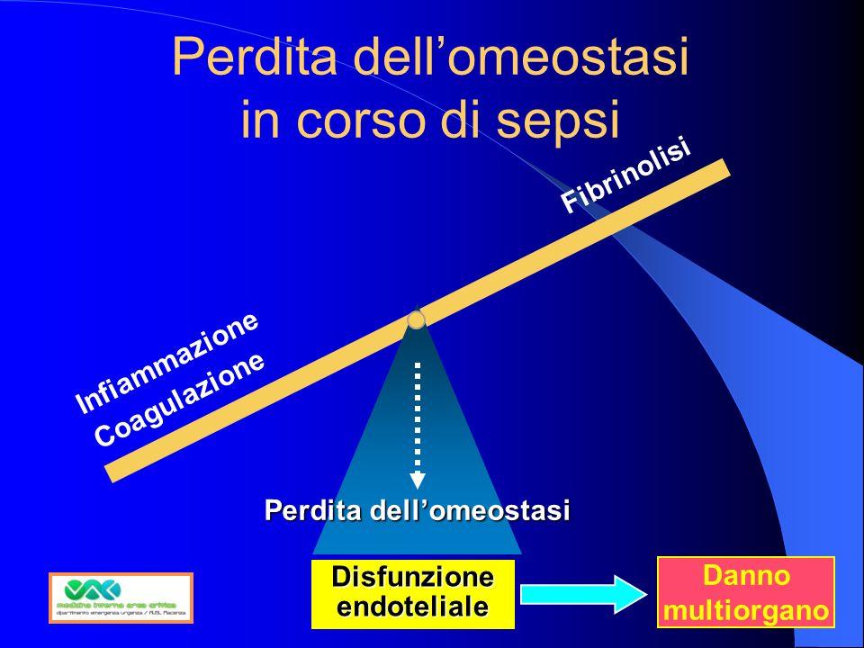 Perdita dell'omeostasi in corso di sepsi