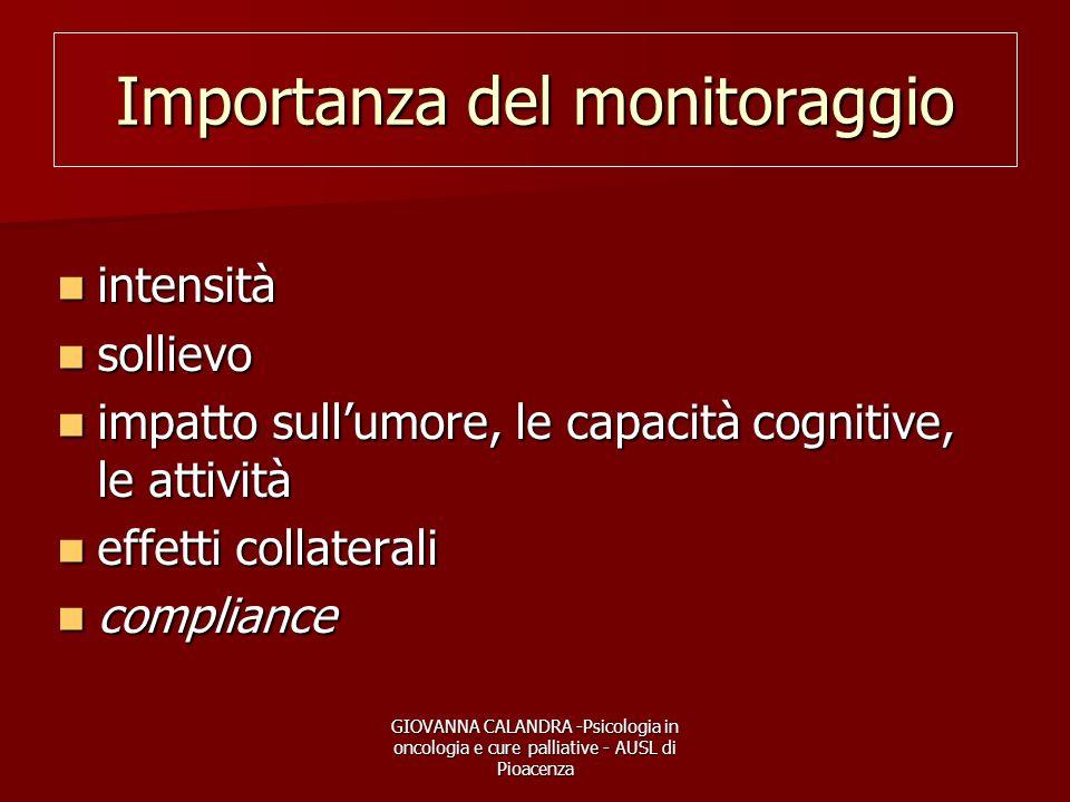 Importanza del monitoraggio