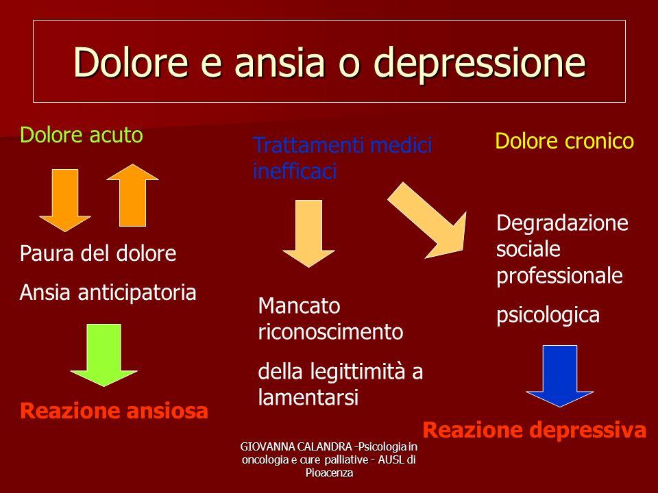 Dolore e ansia o depressione