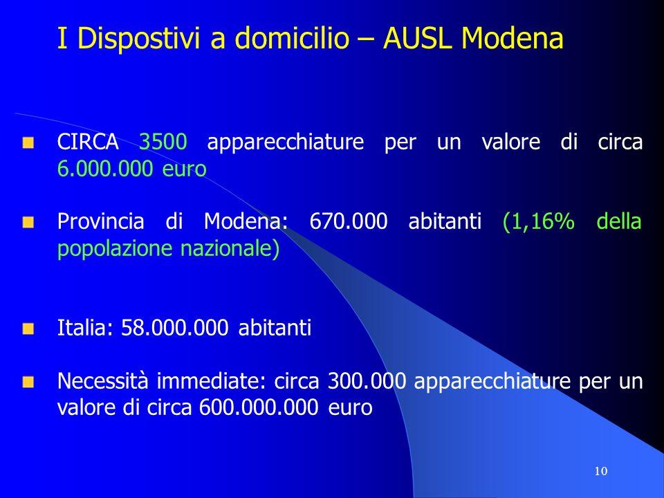 I Dispostivi a domicilio – AUSL Modena