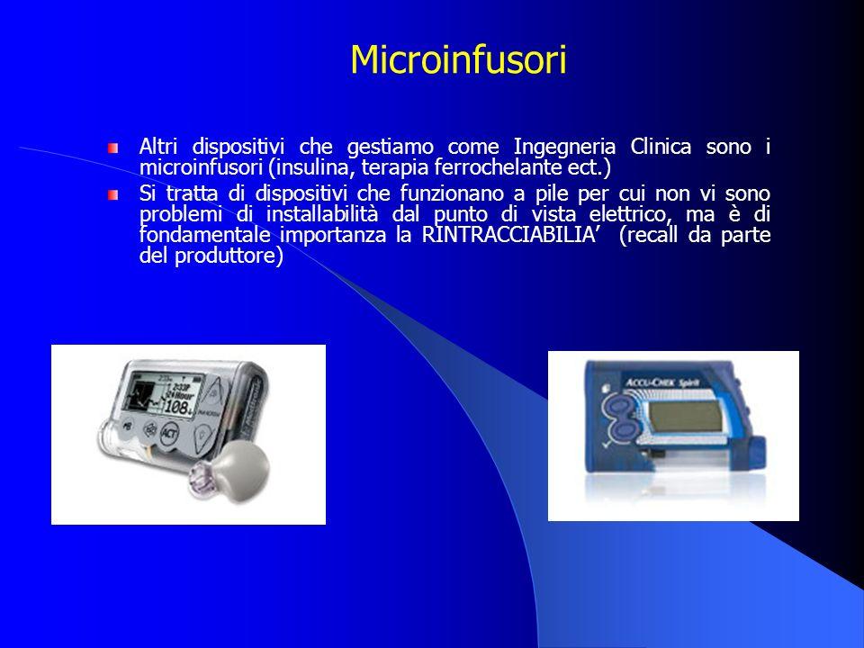 Microinfusori Altri dispositivi che gestiamo come Ingegneria Clinica sono i microinfusori (insulina, terapia ferrochelante ect.)
