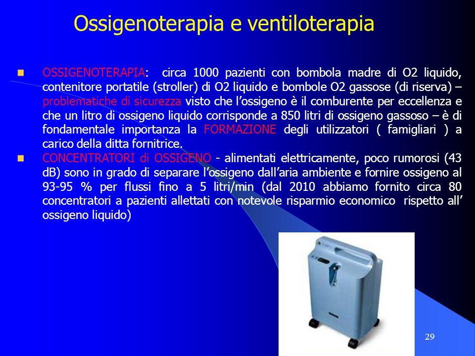 Ossigenoterapia e ventiloterapia