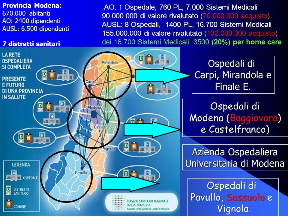 Universitaria di Modena