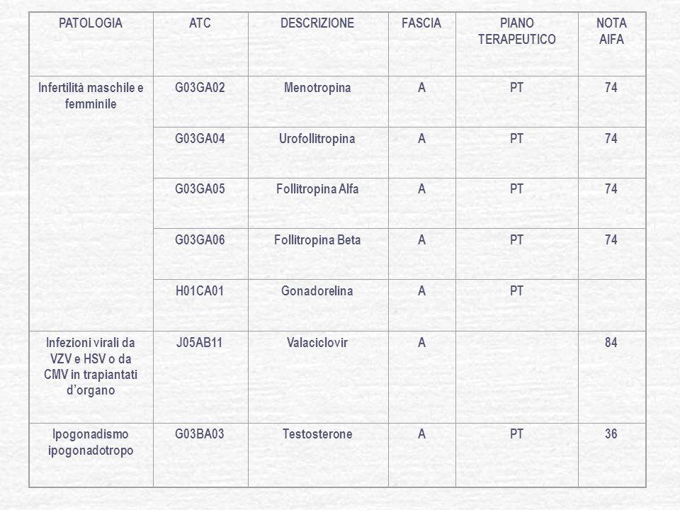 Infertilità maschile e femminile G03GA02 Menotropina A PT 74