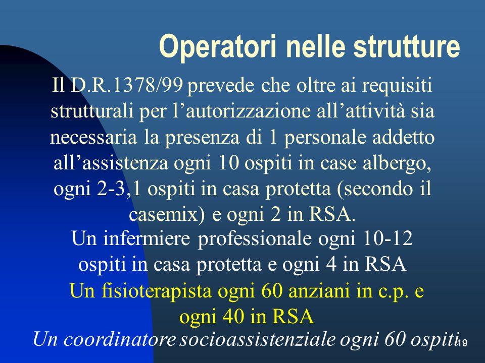 Operatori nelle strutture