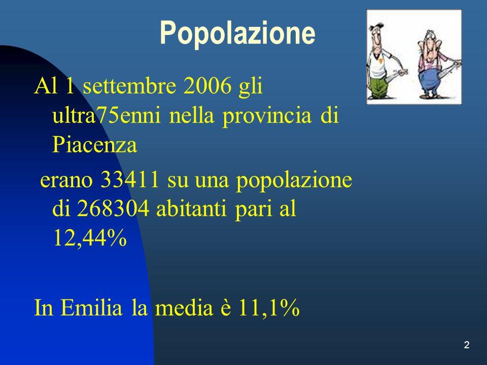 PopolazioneAl 1 settembre 2006 gli ultra75enni nella provincia di Piacenza. erano 33411 su una popolazione di 268304 abitanti pari al 12,44%