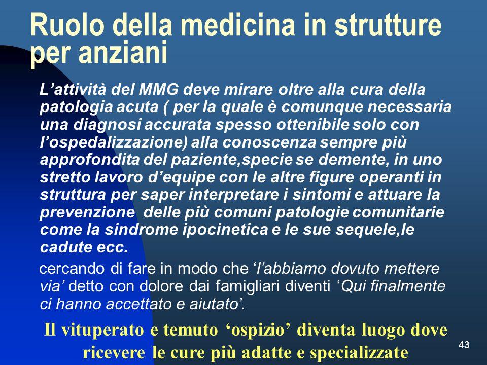 Ruolo della medicina in strutture per anziani