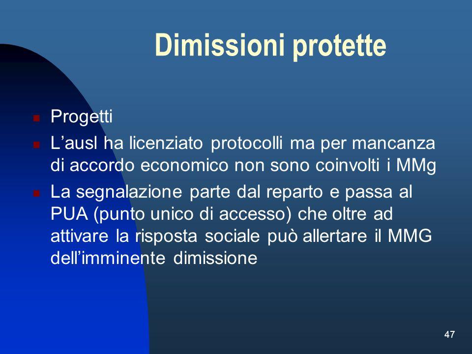 Dimissioni protette Progetti