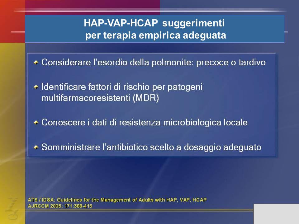 HAP-VAP-HCAP suggerimenti per terapia empirica adeguata