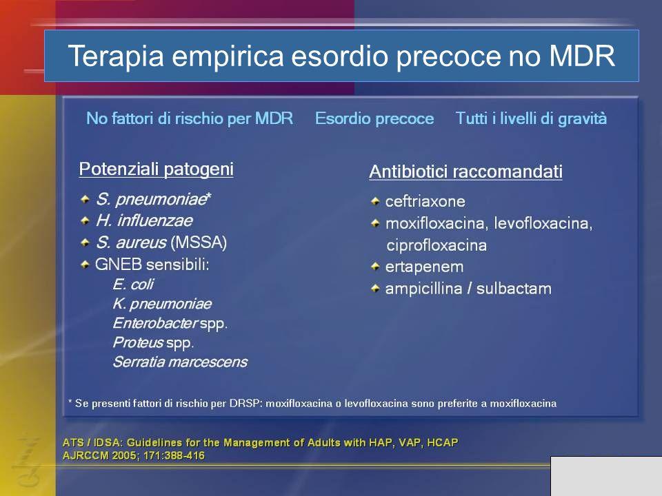 Terapia empirica esordio precoce no MDR