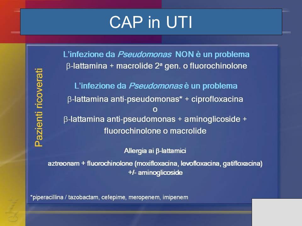 CAP in UTI