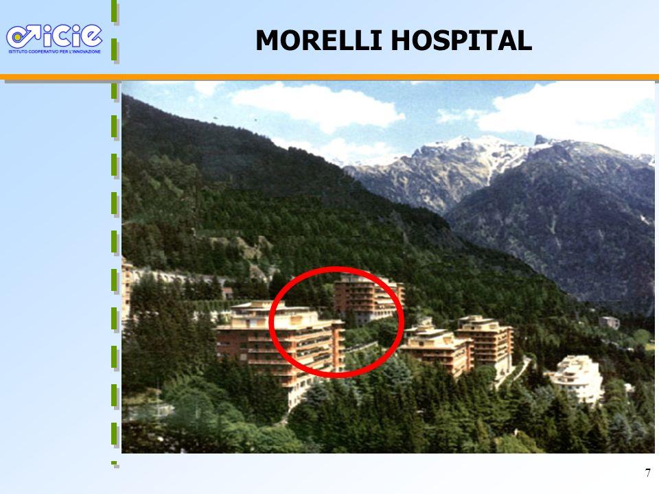 MORELLI HOSPITAL