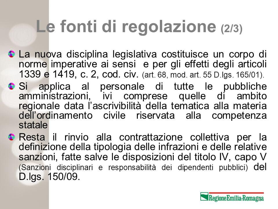 Le fonti di regolazione (2/3)