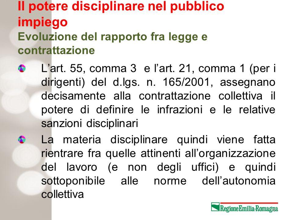 Il potere disciplinare nel pubblico impiego Evoluzione del rapporto fra legge e contrattazione