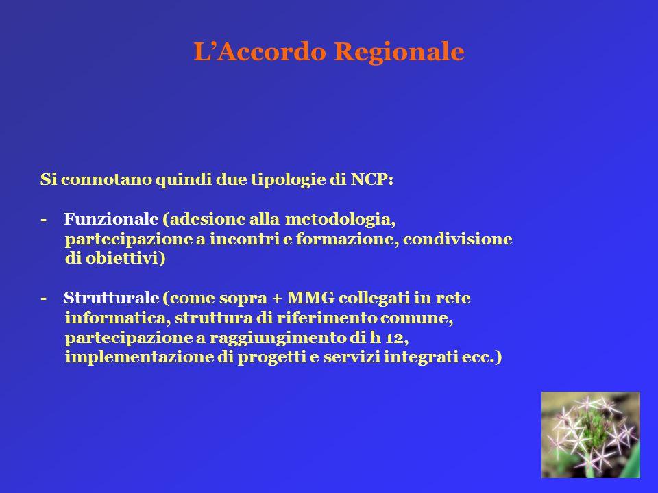 L'Accordo Regionale Si connotano quindi due tipologie di NCP: