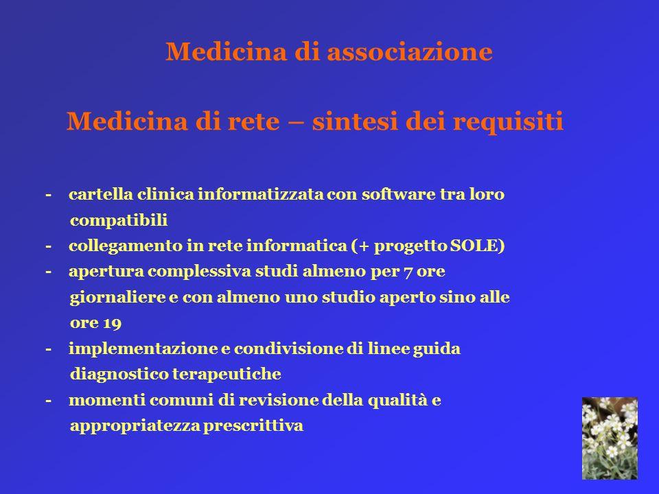 Medicina di associazione