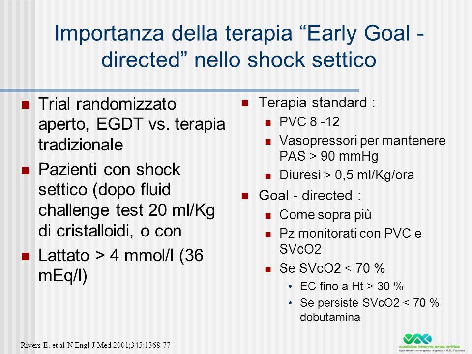 Importanza della terapia Early Goal - directed nello shock settico